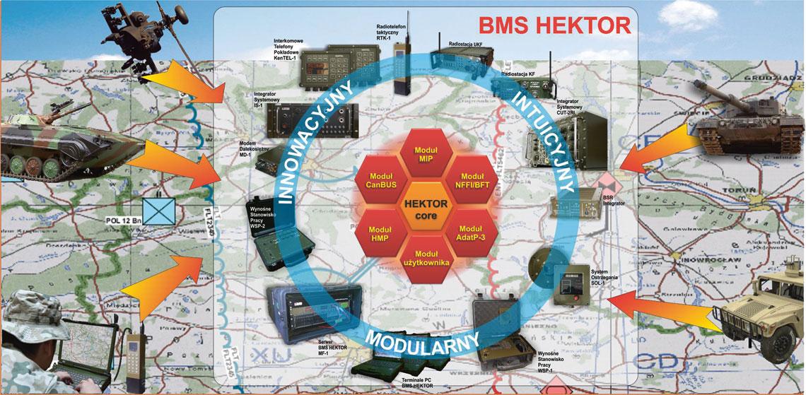 Idea Systemu Zarządzania Walką.