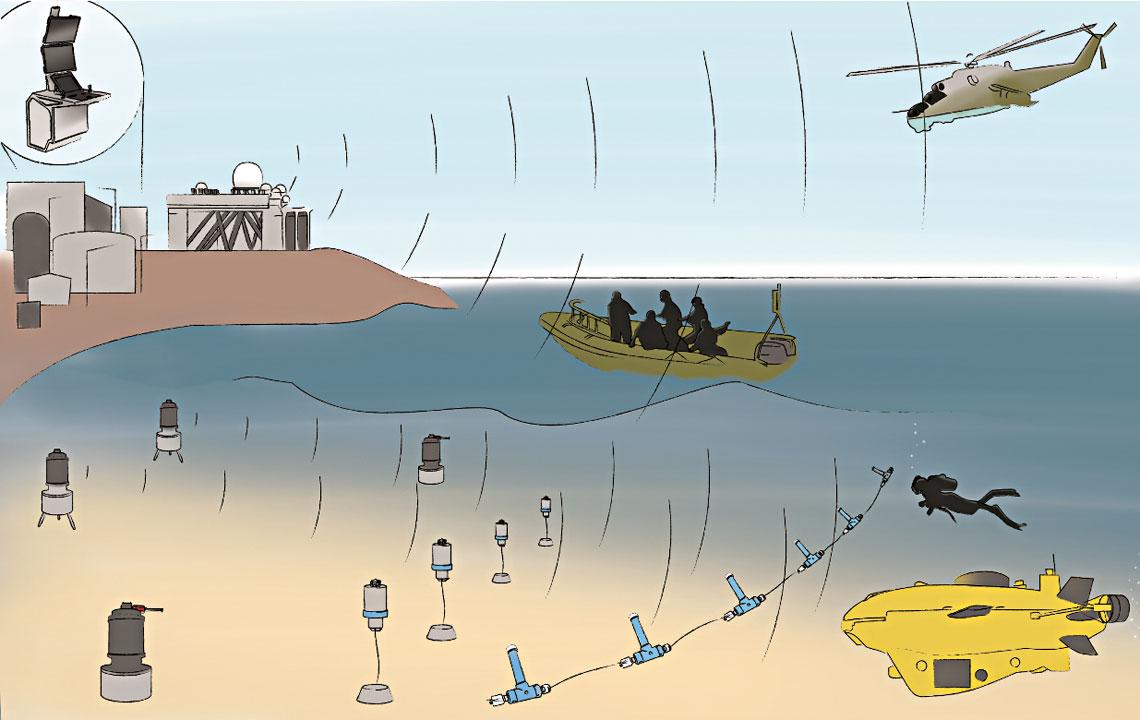 Jedno z możliwych rozwiązań systemu ochrony infrastruktury morskiej.