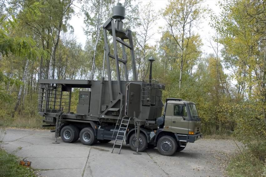 stacja rozpoznawania pokładowych systemów elektronicznych Gunica M i S