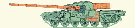 Przekrój wzdłużny czołgu T-72-120 doskonale pokazujący rozmieszczenie armaty KBM2, automatu ładowania i zapasu amunicji w kadłubie. Te same rozwiązania przejął po ukraińskim kuzynie PT-17.