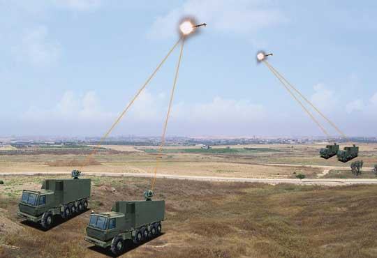 Izraelski system Rafael Iron Beam ma przechwytywać i neutralizować pociski rakietowe krótkiego zasięgu, pociski moździerzowe i bezzałogowe aparaty latające.