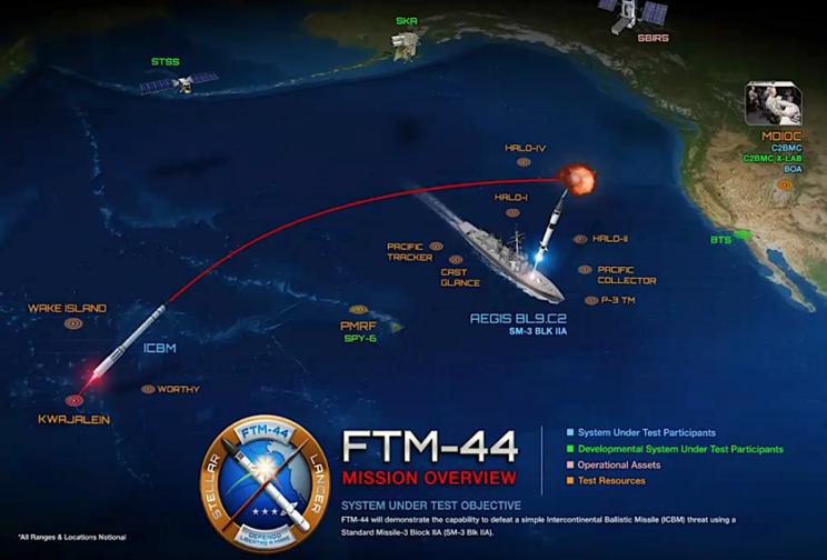 Przebieg próby FTM-44. Fot. US MDA.